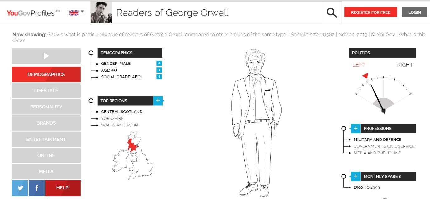 Orwell profile